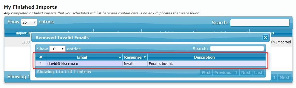 Total Invalid Emails number